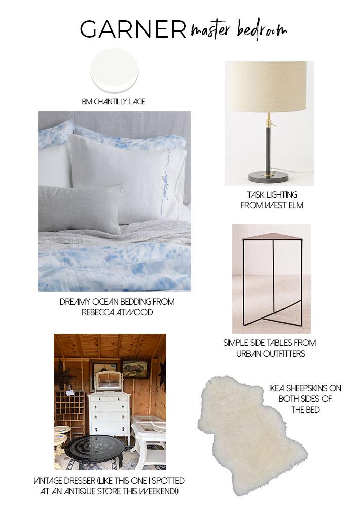 Garner Master Bedroom_Design Plan_v1